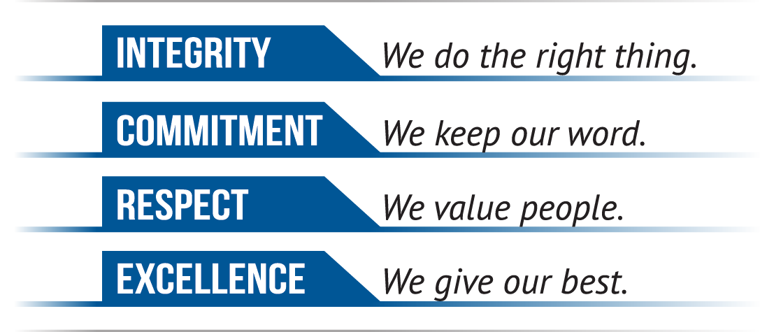 Core Values we live by